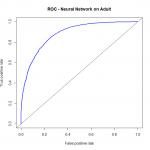 Neural Network ROC (R)